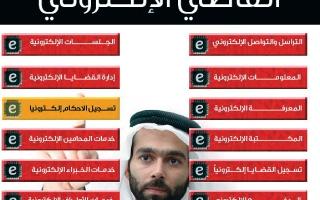 الصورة: محاكم دبي تدشن اليوم مشروع القاضي الإلكتروني