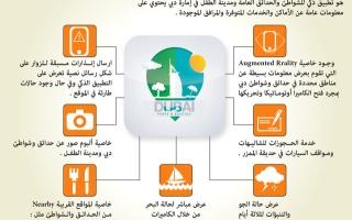 الصورة: بلدية دبي تطرح التطبيق الذكي للحدائق والشواطئ