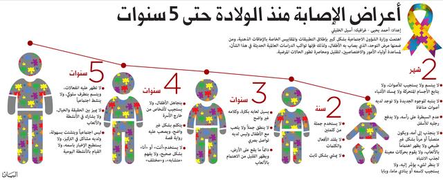 مقياس توهم المرض pdf