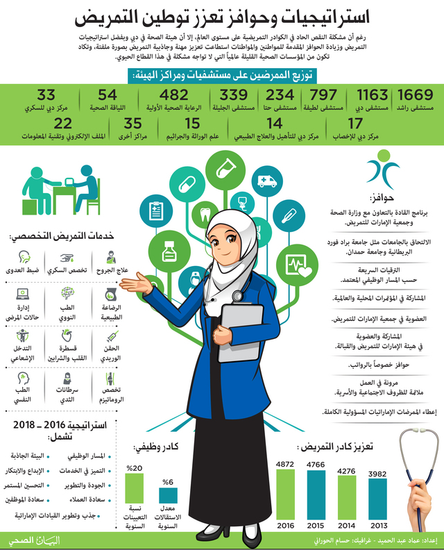 المحاسبة في الأجهزة الحكومية في المملكة العربية السعودية pdf