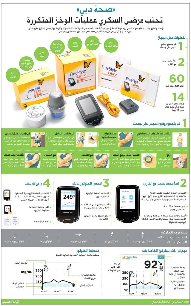 82c93e1a6 «صحة دبي» توفر الجهاز الأذكى في العالم لقـياس السكري للمواطنين مجاناً -  البيان