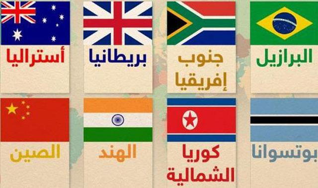 اعلام الدول العربية وعواصمها