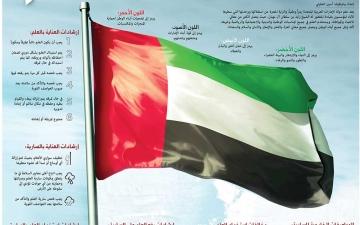 الصورة: أحكام وإرشادات استخدام علم الإمارات ودلالاته ومعانيه