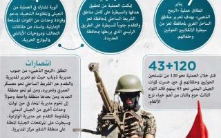 دور رئىسي لقوات الإمارات في تحريـــــر المخا وميناءها بالكامل