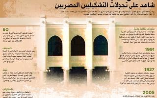 الصورة: متحف الفن الحديث.. شاهد على تحولات التشكيليين المصريين