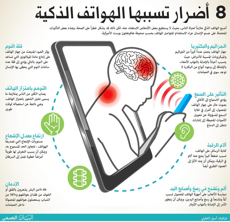 8 أضرار تسببها الهواتف الذكية البيان الصحي الأخيرة البيان
