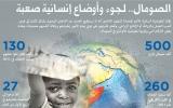 الصورة: مفوضية اللاجئين تثمّن مبادرات الإمارات