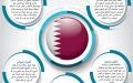 الصورة: ترامب: نخوض معركة ضد تمويل قطر الإرهاب