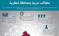 الصورة: الإمارات: قطر ليست تحت حصار بل عزلة