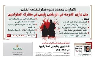 """الصورة: نشرة أخبار ملف """"خيانة قطر"""" – مع البيان 20 أغسطس"""
