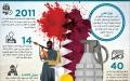 الصورة: الأدلّة تحاصر قطر
