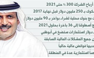 الصورة: «الخليج للملاحة» ترصد ٥٥٠ مليوناً لاستحواذات جديدة