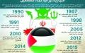 الصورة: فلسطين بنظر إيران.. قضية عادلة لأهداف شريرة