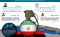 الصورة: إيران تعبث في ليبيا بالمليشيات والانفصاليين