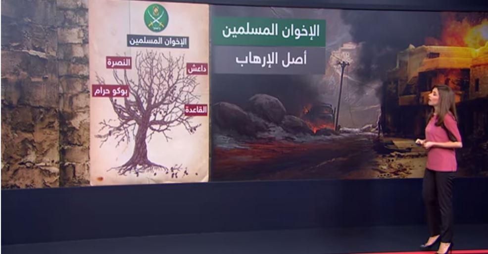 97.5% من الاماراتيين يتبنون موقفاً سلبياً من جماعة الإخوان المسلمين