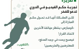 الصورة: تجربة حكم الفيديو في الدوري تدعو للفخر