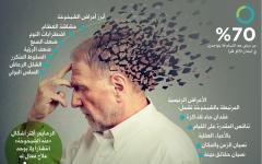 الصورة: 44 مليوناً حول العالم يعانون «عتة الشيخوخة»