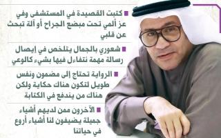 الصورة: الصورة: أحمد العسم: الشعر أجرأ تعبيراً عن الحب والحياة