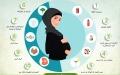 الصورة: الصورة: 10 أغذية يجب على الحامل تجنبها للحفاظ على صحة الجنين