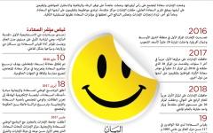 الصورة: السعادة في الإمارات.. ثقافة ونهج يصنعان الإنجازات