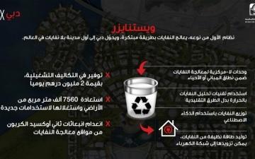 الصورة: «ويستنايزر» يحوّل النفايات إلى طاقة مستدامة بالذكاء الاصطناعي