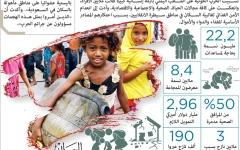 الصورة: ضربات نوعية من التحالف بإسناد إماراتي تنهك الحوثي