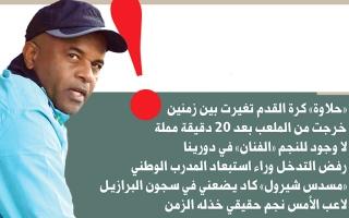 الصورة: حسن علي: مبارياتنـا مسرحيـات باهتـة