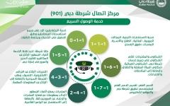 """الصورة: شرطة دبي تبدأ في تطبيق خدمة """"الاستشارات الأمنية"""" على الرقم 901"""