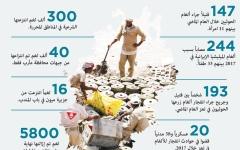 الصورة: المالكي: قوات التحالف ملتزمة بحماية المدنيين
