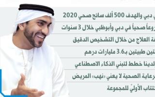 الصورة: الإمارات مؤهلة لصدارة وجهات السياحة العلاجية