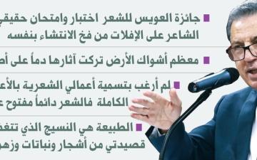 الصورة: كل شعر حقيقي هو دفاع عن الحياة  شوقي بزيع لـ«البيان»: