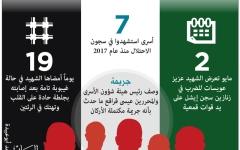 الصورة: فلسطين تحيل ملف الاستيطان إلى «الجنائية الدولية»