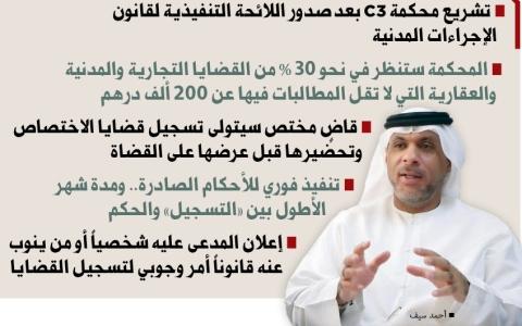 الصورة: رئيس المحكمة المدنية في دبي لـ «البيان»: اشتراطات الاختصاصات جاهزة