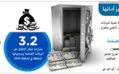 الصورة: بنوك الإمارات توظّف البيانات الضخمة لتعزيز أدائها