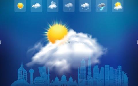 الصورة: انخفاض في درجات الحرارة غداً واحتمال سقوط أمطار