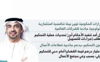 الصورة: الإمارات بيئة صديقة للتحكيم التجاري