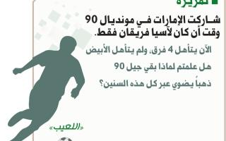 الصورة: شاركت الإمارات في مونديال 90 وقت أن كان لآسيا فريقان فقط
