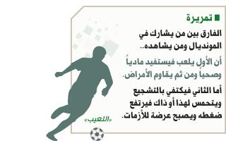 الصورة: الفارق بين من يشارك في المونديال ومن يشاهده..