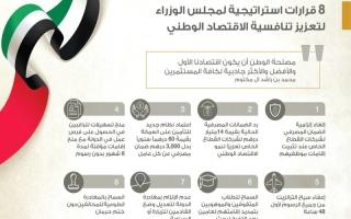 الصورة: قرارات مجلس الوزراء قفزة زمنية بالجاذبية الاستثمارية للإمارات