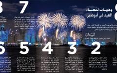 الصورة: 8 وجهات لقضاء العيد في أبوظبي