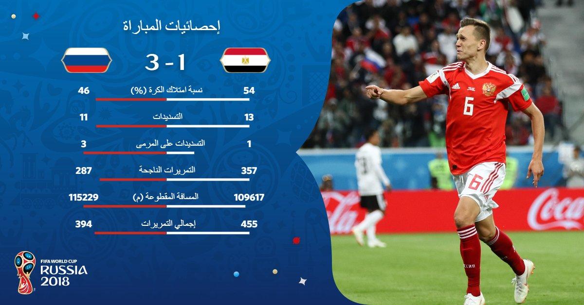 شاهد.. وقائع مباراة مصر وروسيا