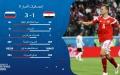 الصورة: شاهد.. وقائع مباراة مصر وروسيا