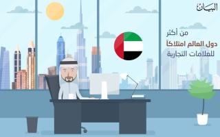 الصورة: الإمارات.. مصنع العلامات التجارية الناجحة