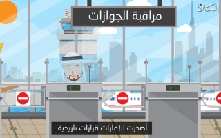 الصورة: قرارات اقتصادية تغير وجه الأعمال في الإمارات