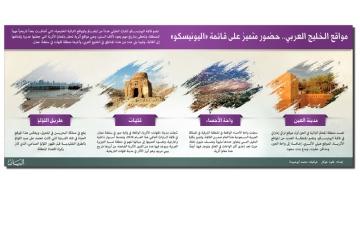 الصورة: مواقع خليجية في قائمة اليونيسكو للتراث العالمي