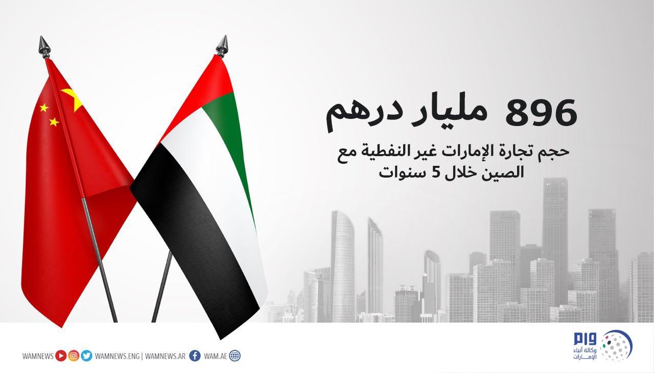 896 مليار درهم حجم تجارة الإمارات غير النفطية مع الصين
