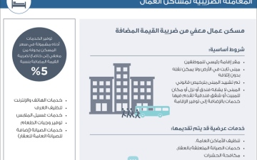 الصورة: تصنيف مساكن العمال ضمن فئتين في المعاملة الضريبية