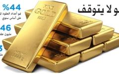 الصورة: بورصة دبي للذهب.. نمو لا يتوقف