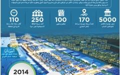 الصورة: دبي تستعد لافتتاح أكبر سوق ليلي في العالم