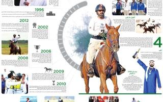 الصورة: فارس العرب قائد الإنجازات وملهم الأبطال